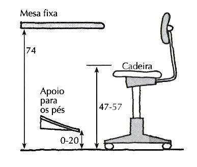 Como escolher mesa para escrit rio for Altura escritorio ergonomico