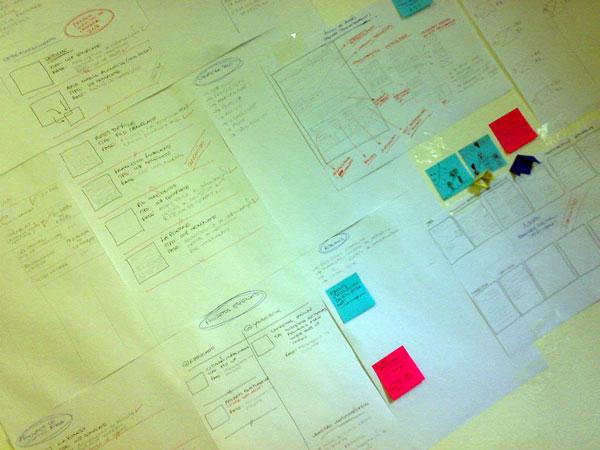 """A """"parede do planejamento"""" é revisada todos os dias com GTD."""
