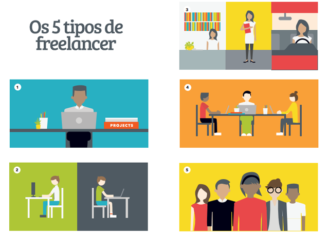 5-tipos-de-freelancer