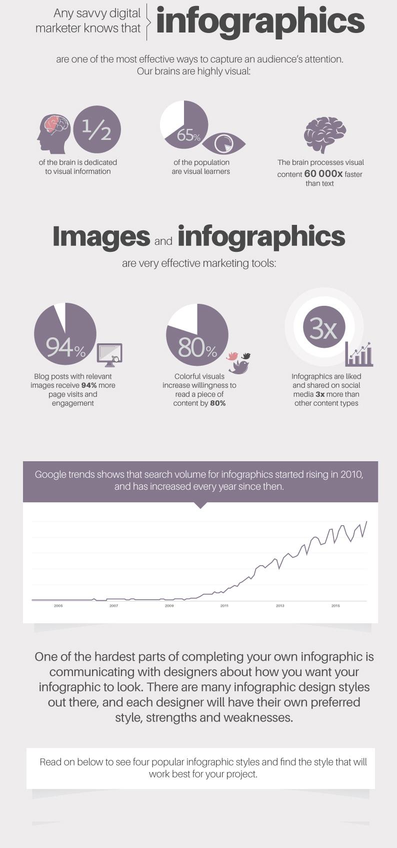 Infográficos - como desenhar